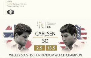 campeonato mundial 960 FIDE