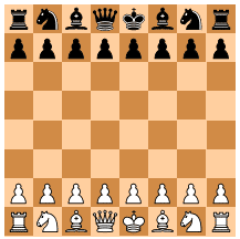 posición inicial de las piezas