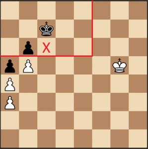 fases del juego de ajedrez: finales