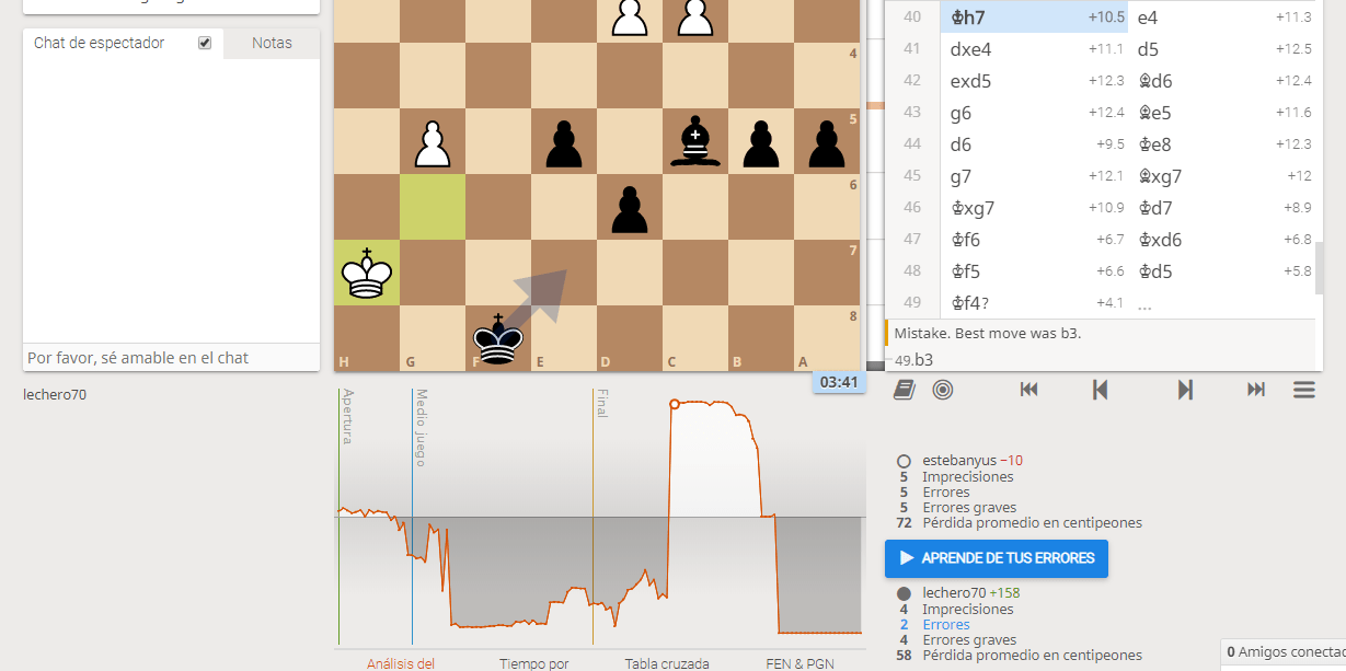 Disfruta este verano aprendiendo ajedrez gratis online