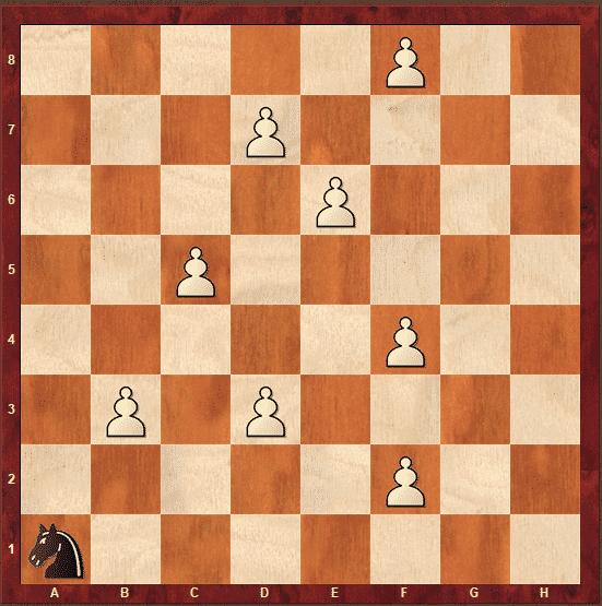 juegos de ajedrez para niños: caballo glotón