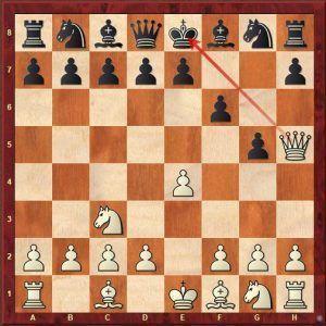 Jaque mate en ajedrez
