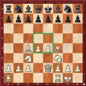 fases del juego de ajedrez: apertura