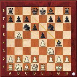 clavada de ajedrez en la apertura
